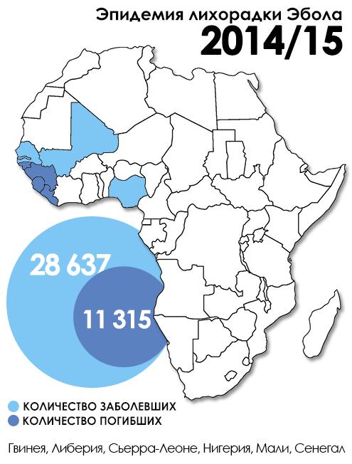 Эпидемия лихорадки Эбола в Западной Африке